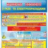 Правила безпеки з газо- та електроприладами