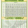 Таблиця квадратів натуральних чисел та таблиця степенів