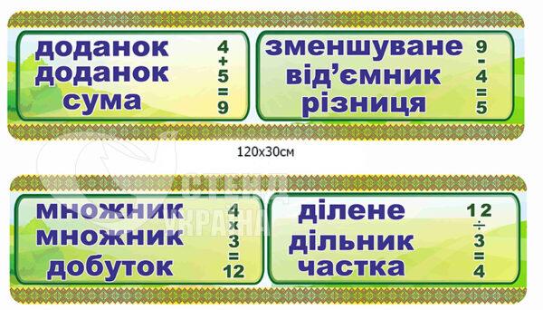 Комплект «Назви чисел при додаванні, відніманні, множенні , діленні»