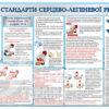Нові стандарти серцево-легеневої реанімації