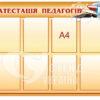Стенд «Атестація педагогів»