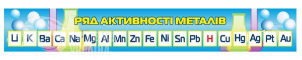 Стенд «Ряд активності металів»